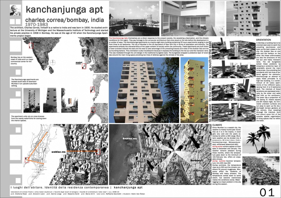 Charles Correa – Kanchanjunga Apartments, Cumballa Hill, Mumbai  - Apartment Design Case Study