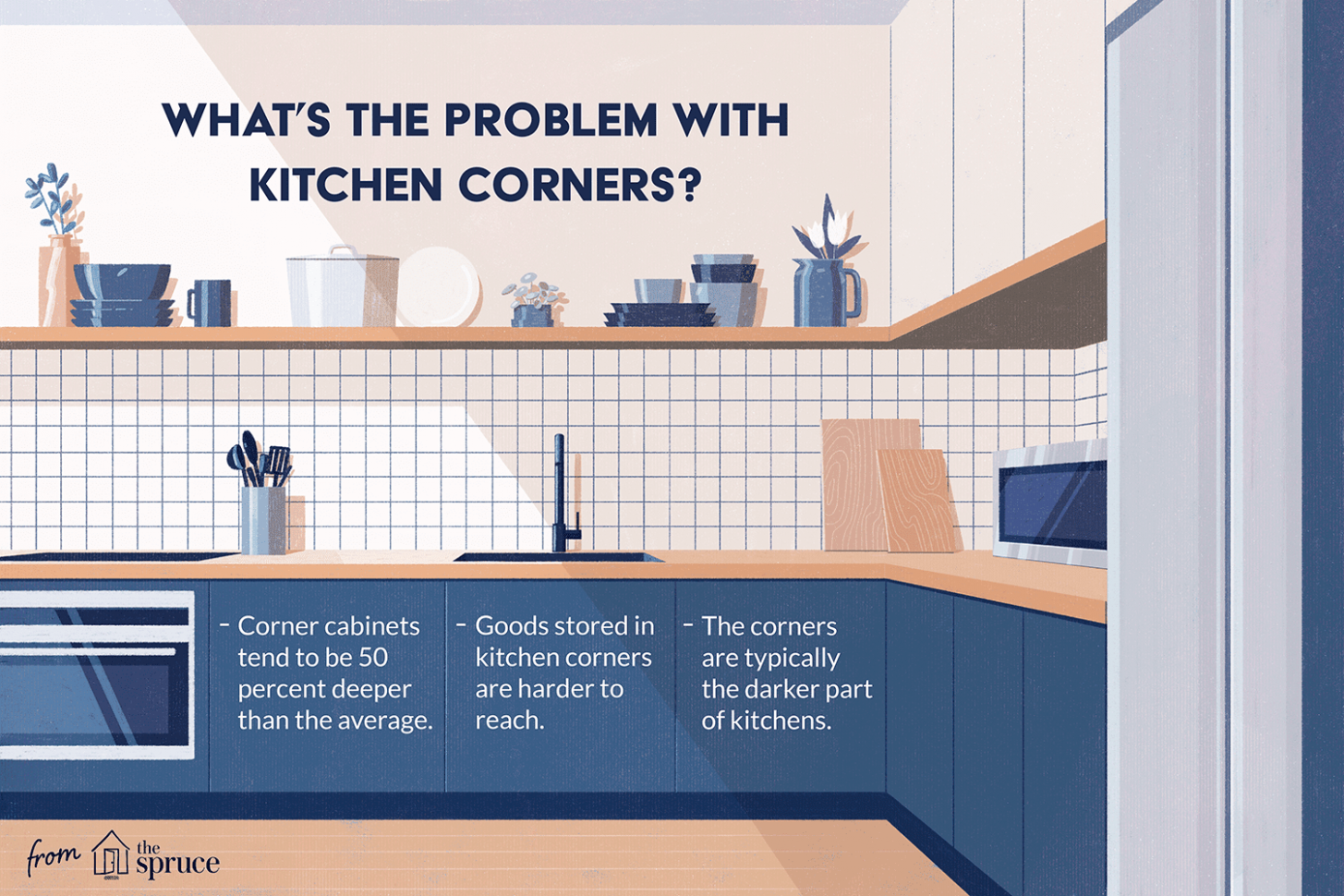 Corner Kitchen Cabinet Solutions - Base Kitchen Cabinets Are Typically