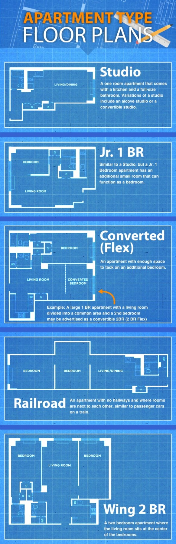 Different Types of Apartments  RentHop - Apartment Design Names