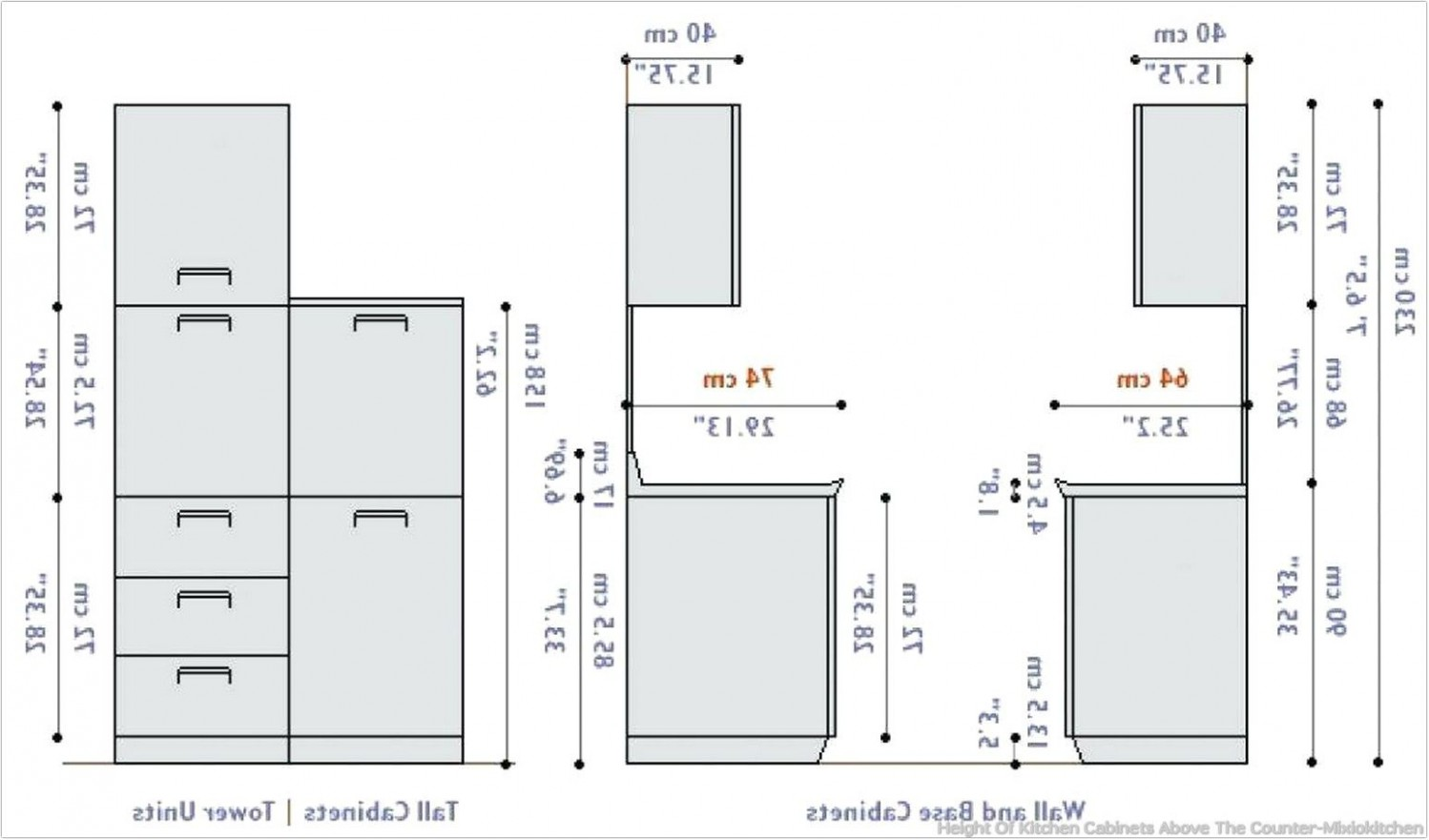 Height Of Kitchen Cabinets Standard Cabinet Above Counter  - Standard Height For Kitchen Cabinets Above Counter