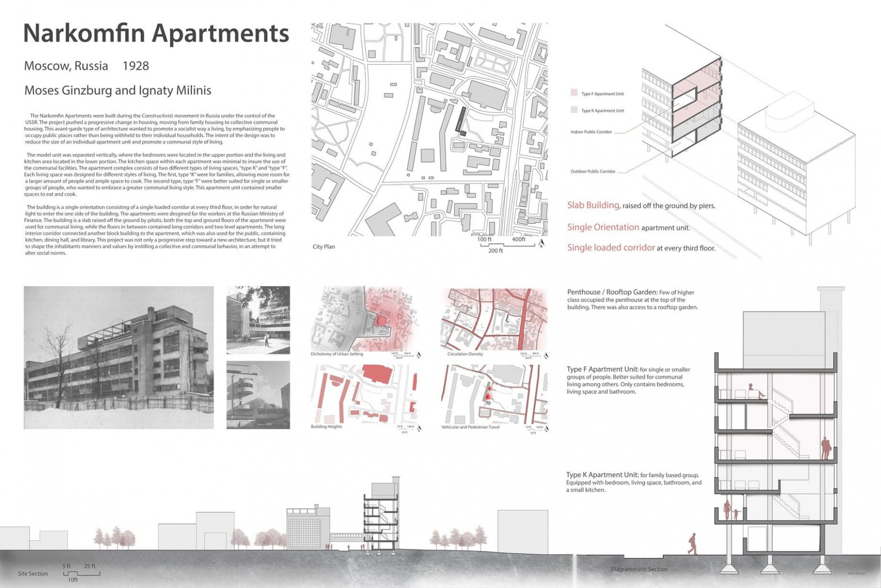Housing Case Study: Narkomfin Apartments  Matthew Wieber  - Apartment Design Case Study