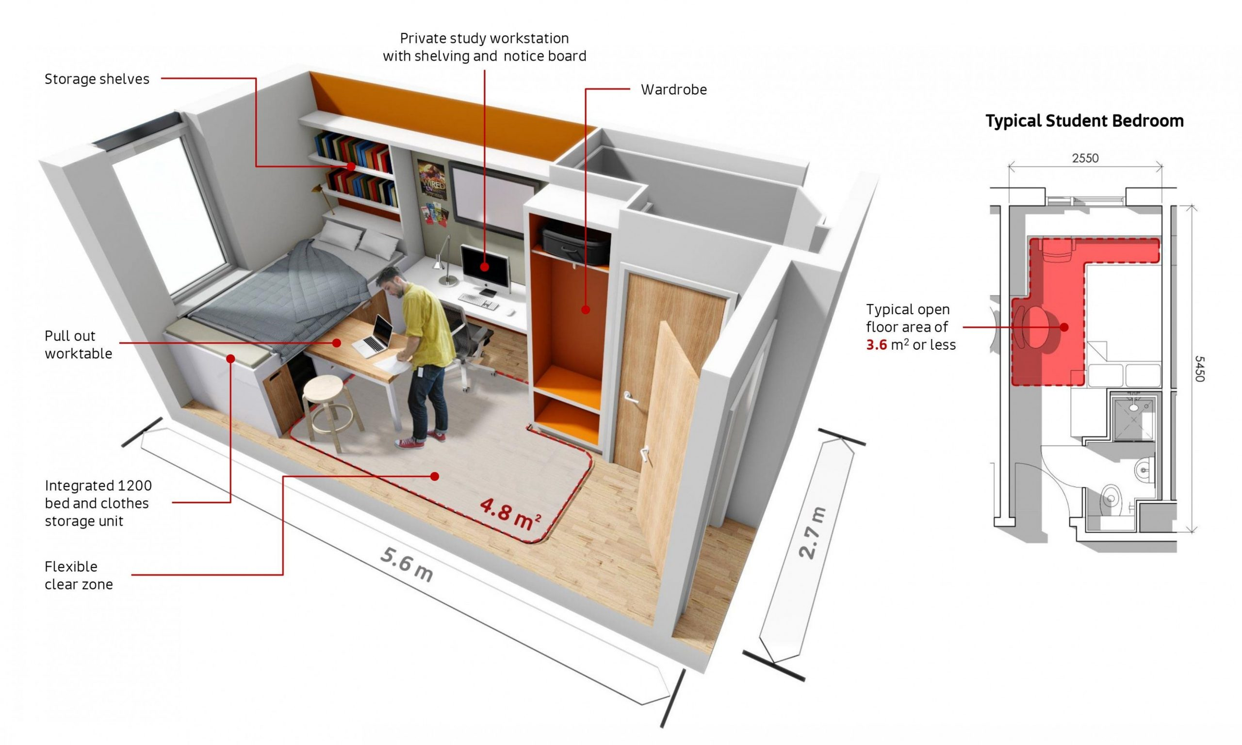 How to design the student bedrooms of the future  Student bedroom  - Apartment Unit Design