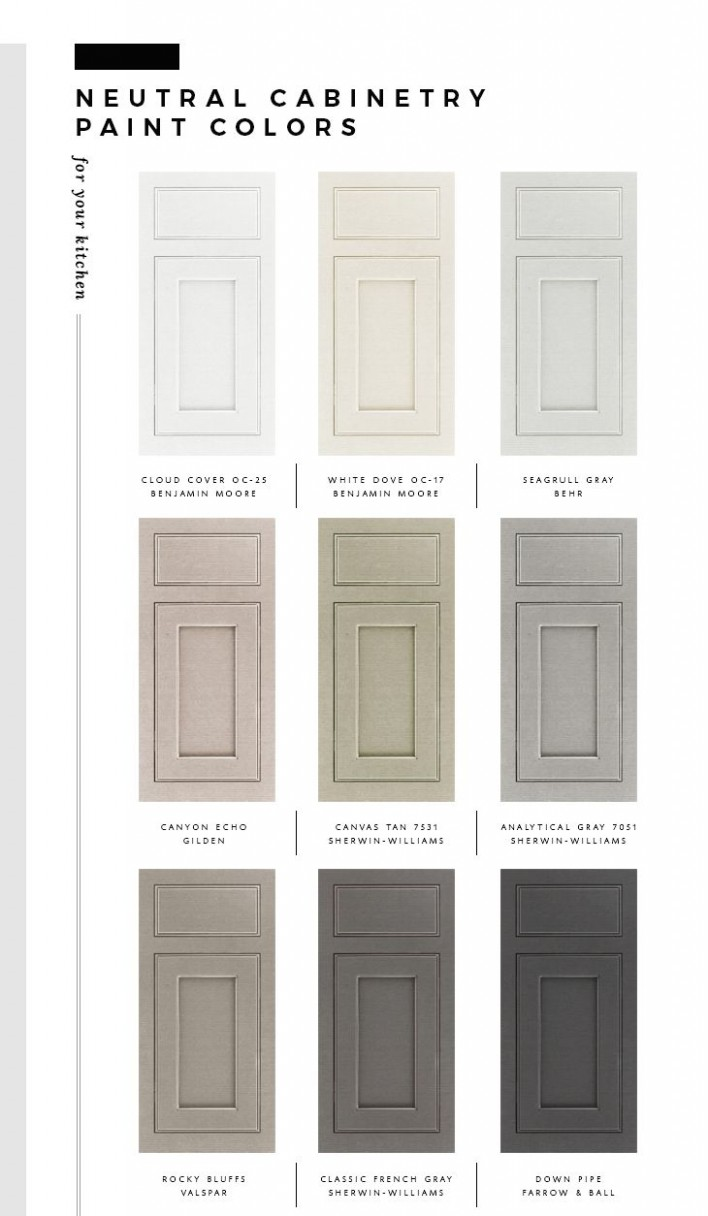 My Favorite Paint Colors for Kitchen Cabinetry - Room for Tuesday  - Choosing Kitchen Cabinet Color