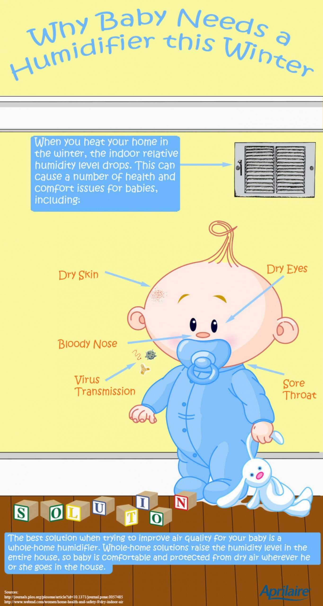 New parents can prepare for winter with a humidifier for baby - Baby Room Humidity
