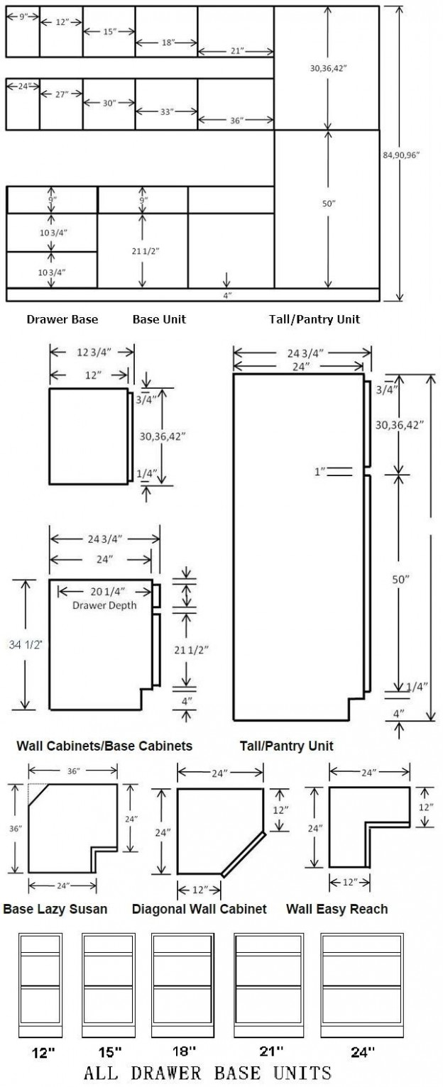 Standard Cabinet Dimensions Available from most cabinet suppliers  - Kitchen Wall Cabinets Measurements