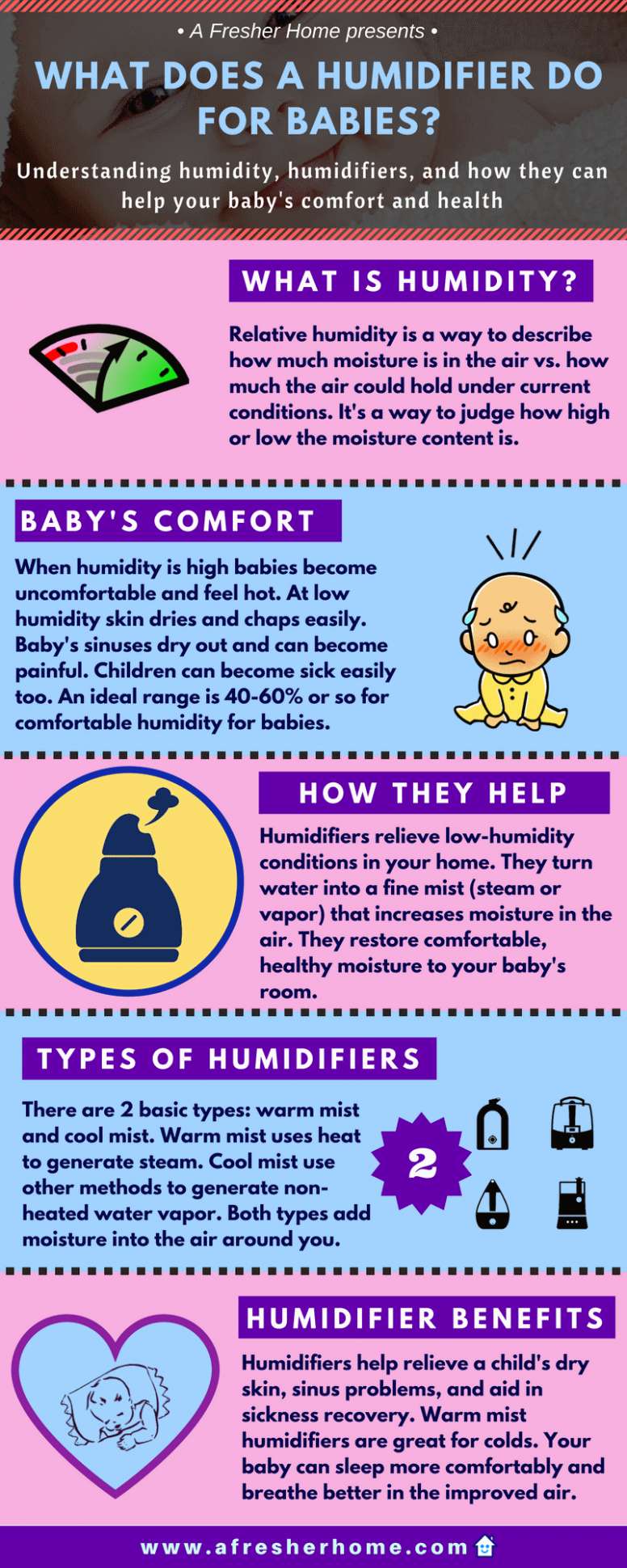 What Does A Humidifier Do For Babies? How They Can Help Your Child - Baby Room Humidity