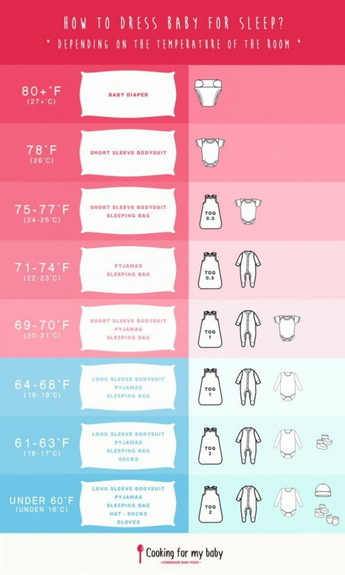 12+ Room Temp for Babies - Best Master Furniture Check more at  - Baby Room Temp