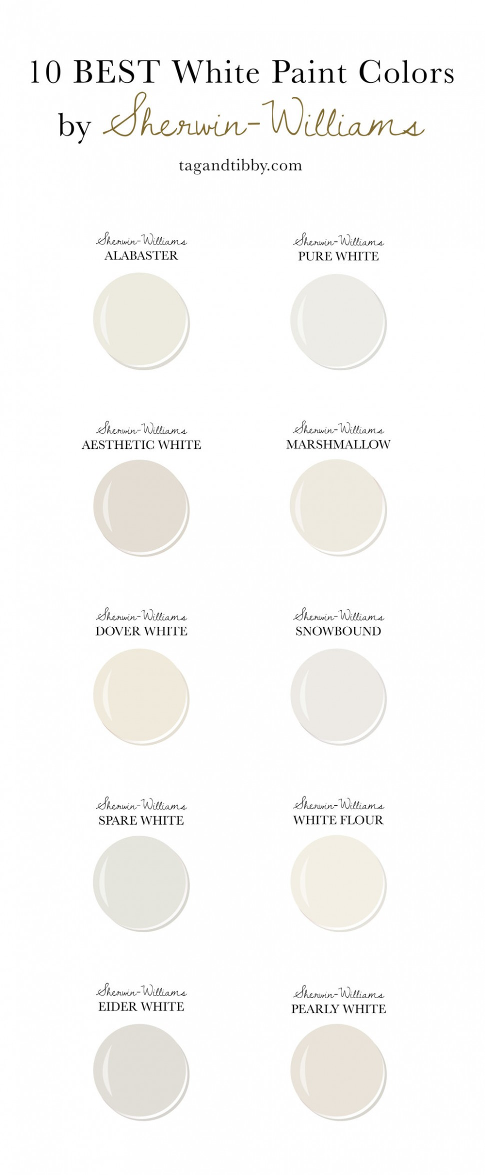 8 Best White Paint Colors by Sherwin-Williams — Tag & Tibby Design - Best White Paint For Kitchen Cabinets Sherwin Williams