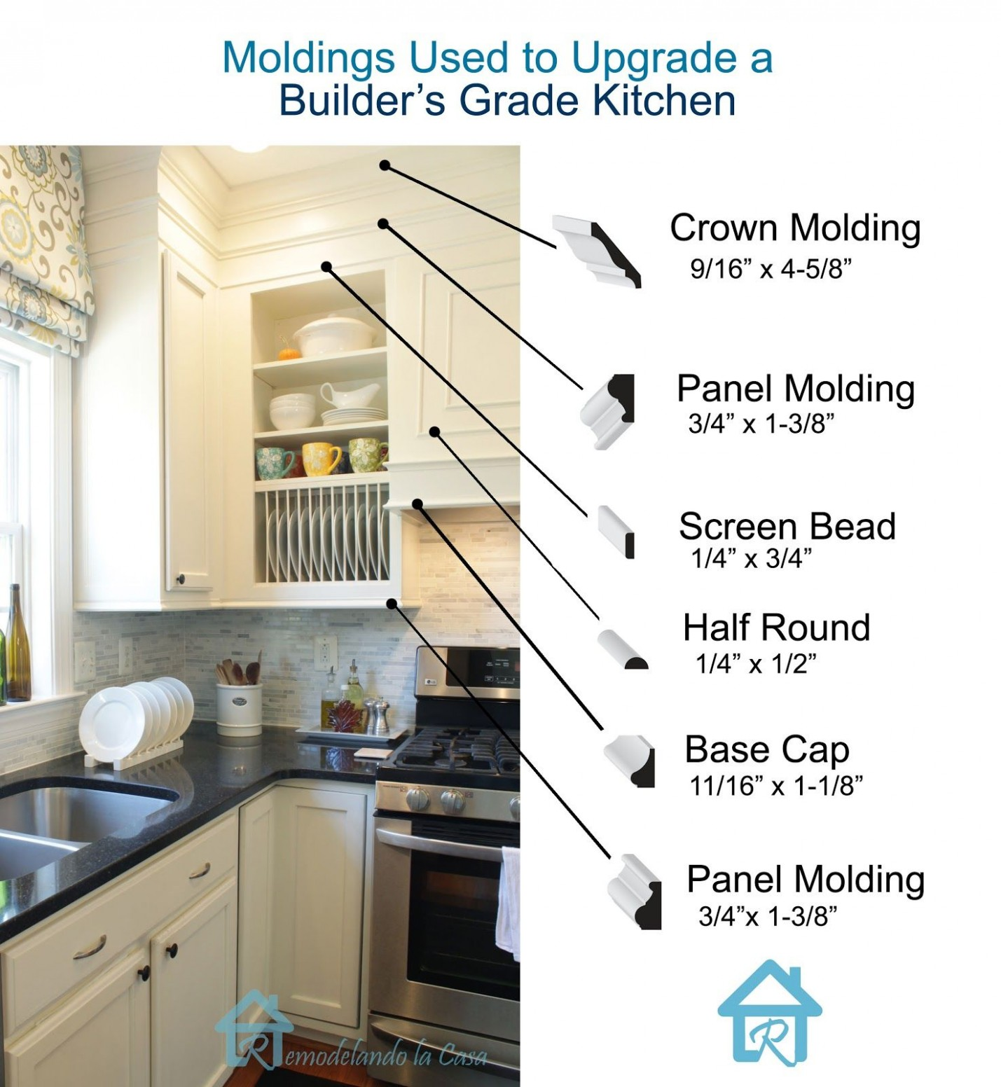 Adding Moldings to your Kitchen Cabinets  Kitchen soffit, Builder  - How To Install 2 Piece Crown Molding On Kitchen Cabinets