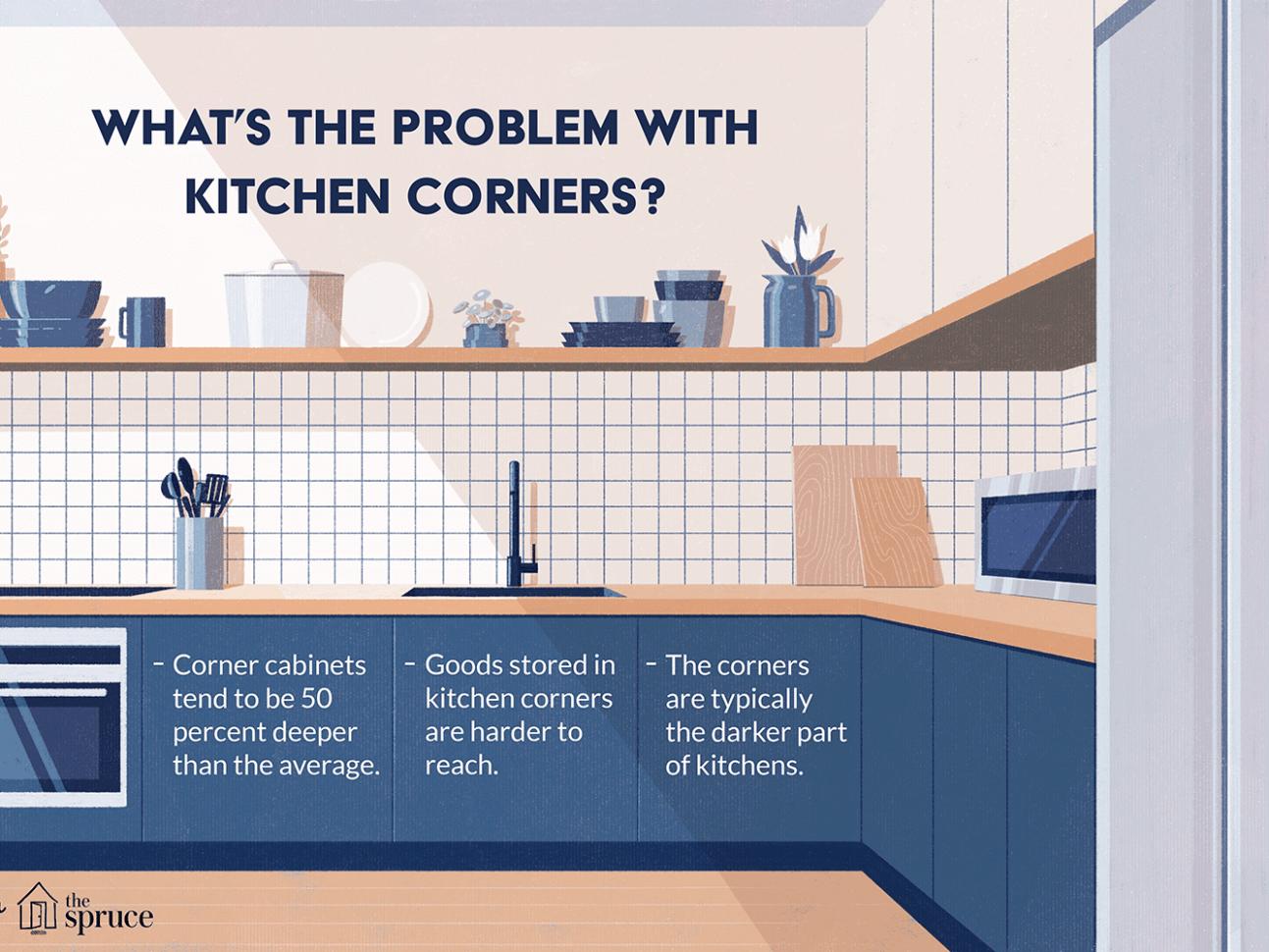Corner Kitchen Cabinet Solutions - Floor To Ceiling Corner Kitchen Cabinets