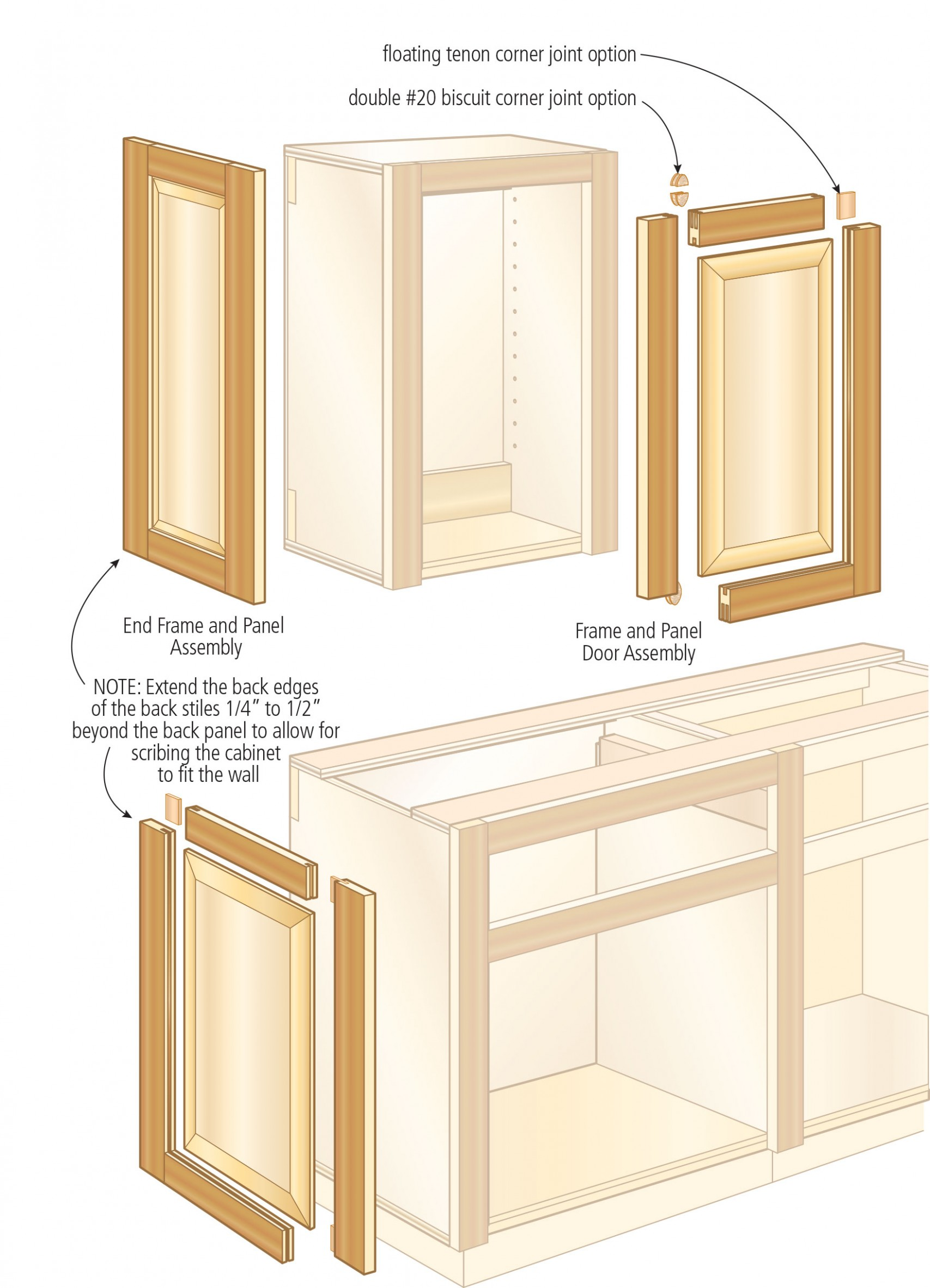 Excerpt: Building Traditional Face Frame Cabinets  Popular  - Wall Framing For Kitchen Cabinets