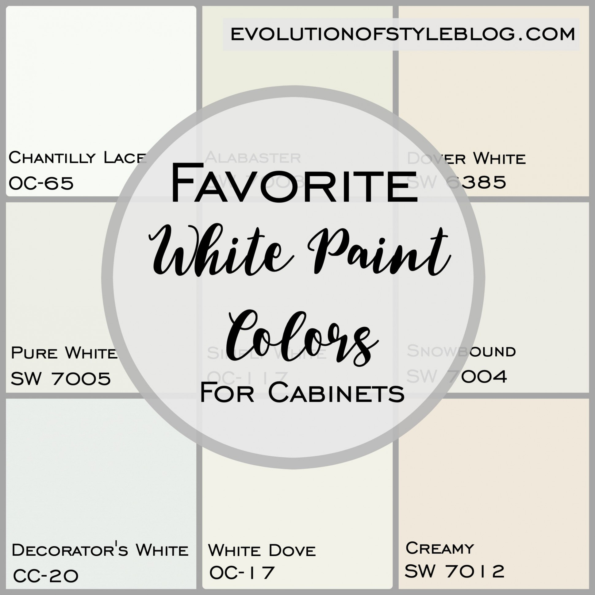 Favorite White Kitchen Cabinet Paint Colors - Evolution of Style - Best White Paint For Kitchen Cabinets Sherwin Williams