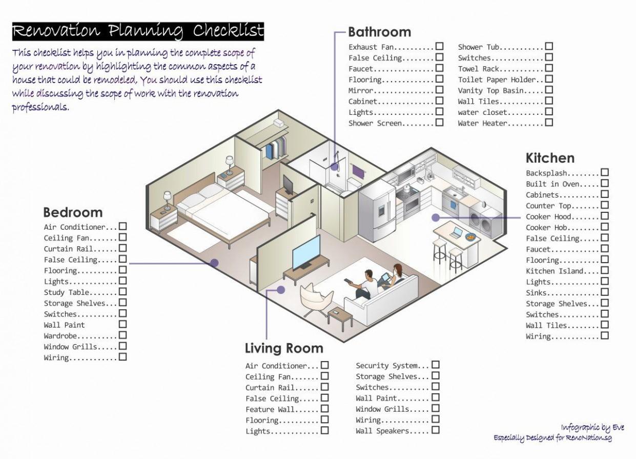 Home Renovation Checklist Template Unique Renovation Planning  - Apartment Design Checklist