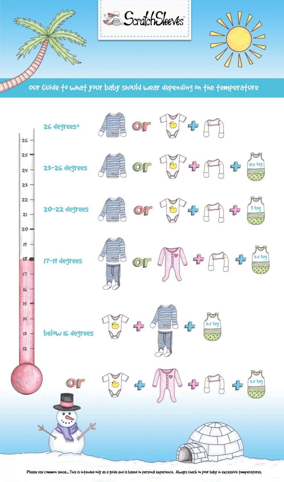 How many layers should an eczema baby sleep in? Infographic - Baby Room Temp