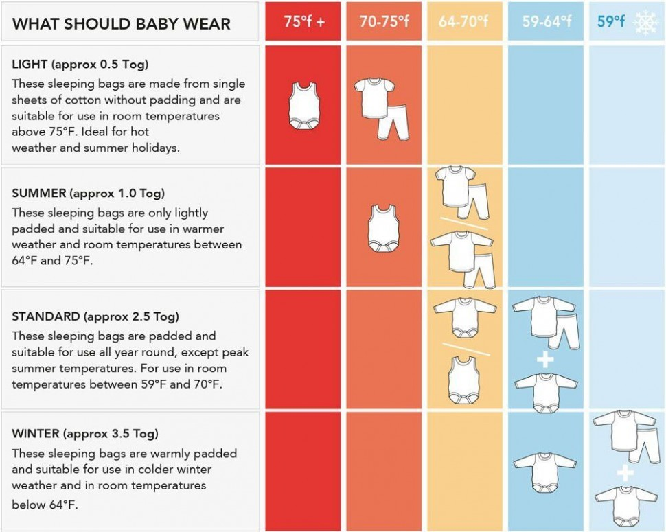 How To Dress Your Child For Sleep During Winter - Online Sleep  - Baby Room Temp