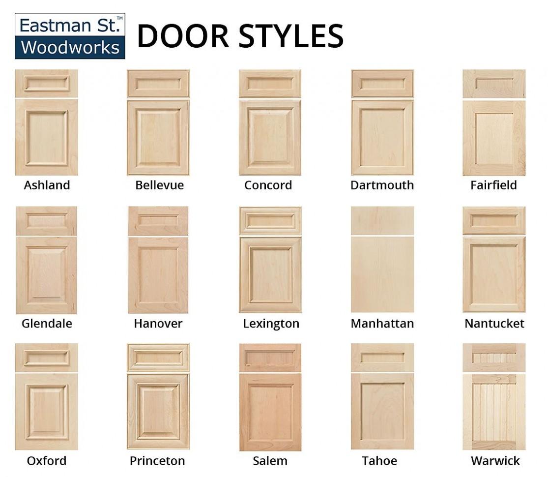 Kitchen Cabinet Door Styles - Builders Surplus  Cabinet door  - Kitchen Cabinet Styles And Finishes