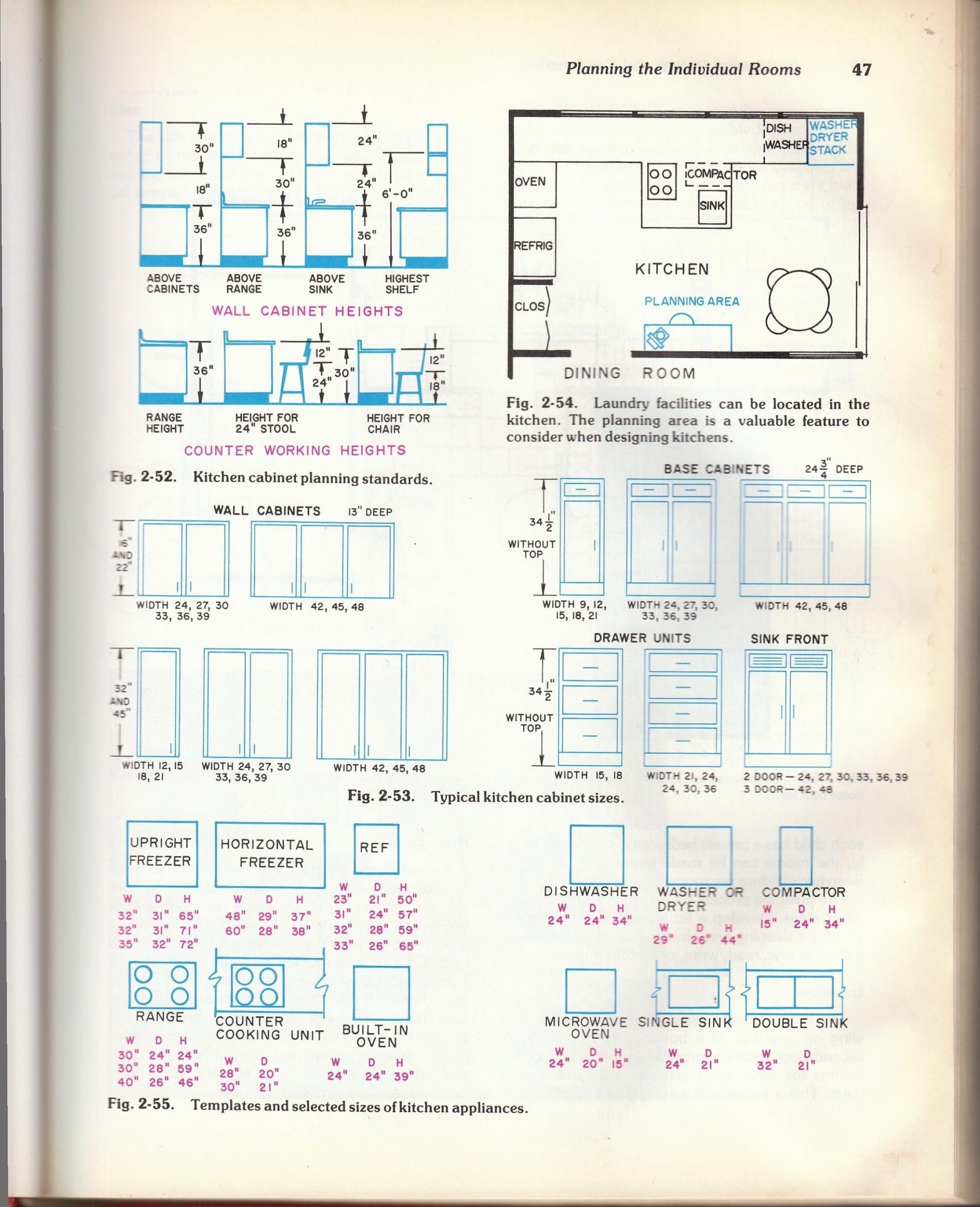 Kitchen Cabinets Upper Size  Cabinet dimensions, Upper kitchen  - Kitchen Cabinets Upper Size