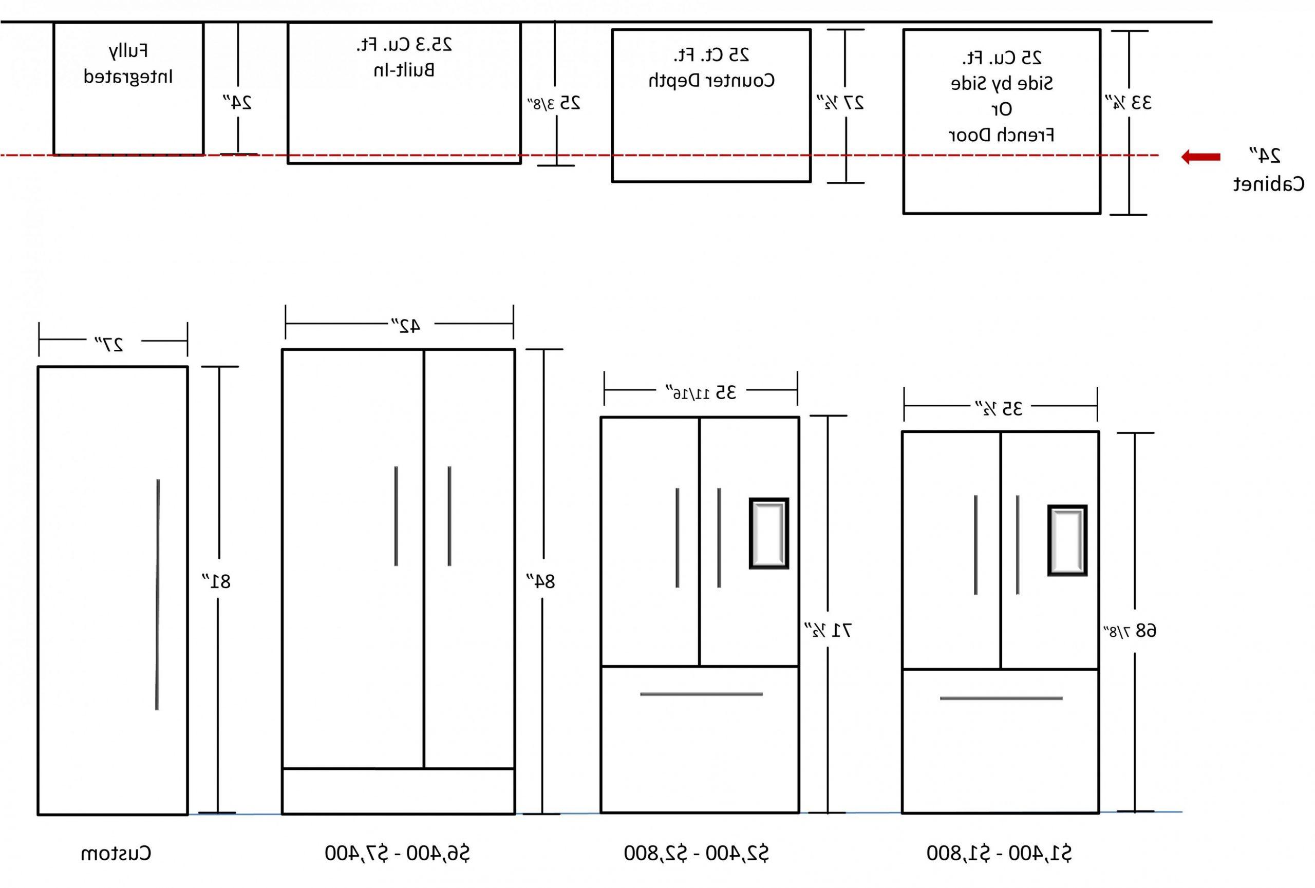 kitchen dimensions fridge pinteres from Kitchen Appliance Dimensions - Kitchen Cabinet Dimensions Refrigerator