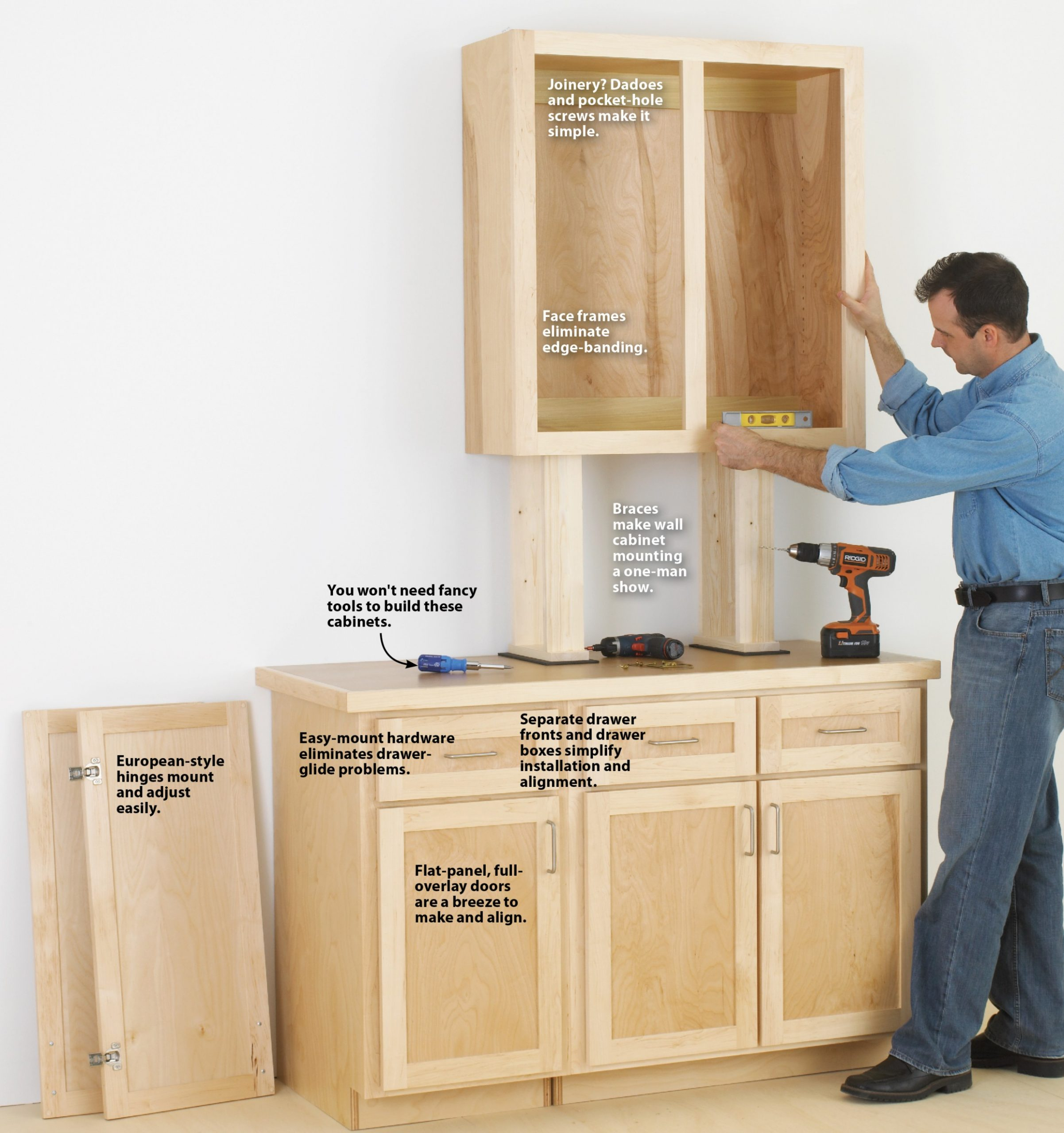 Make Cabinets the Easy Way  WOOD Magazine - Wall Framing For Kitchen Cabinets