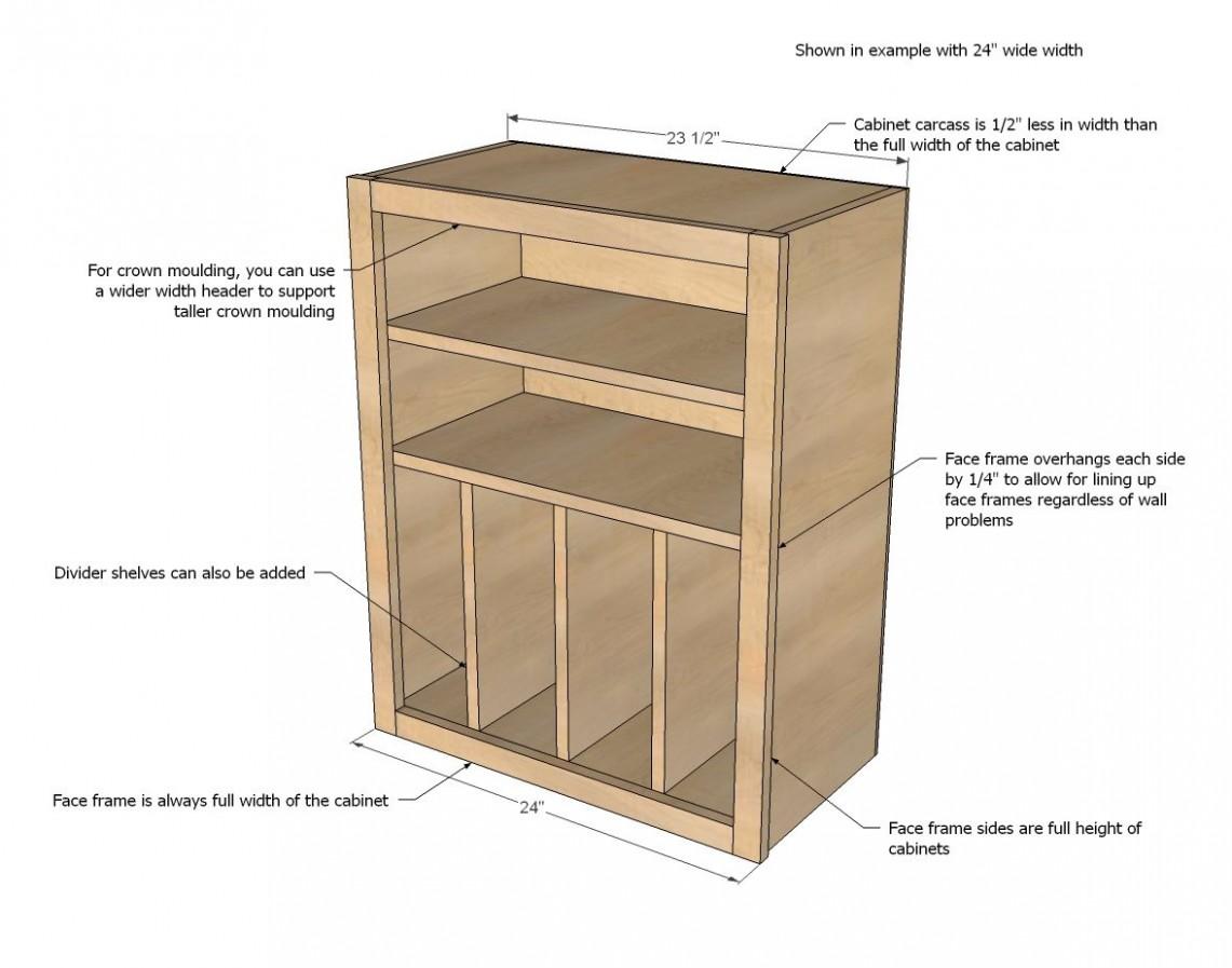 Wall Kitchen Cabinet Basic Carcass Plan  Kitchen cabinet plans  - Wall Framing For Kitchen Cabinets