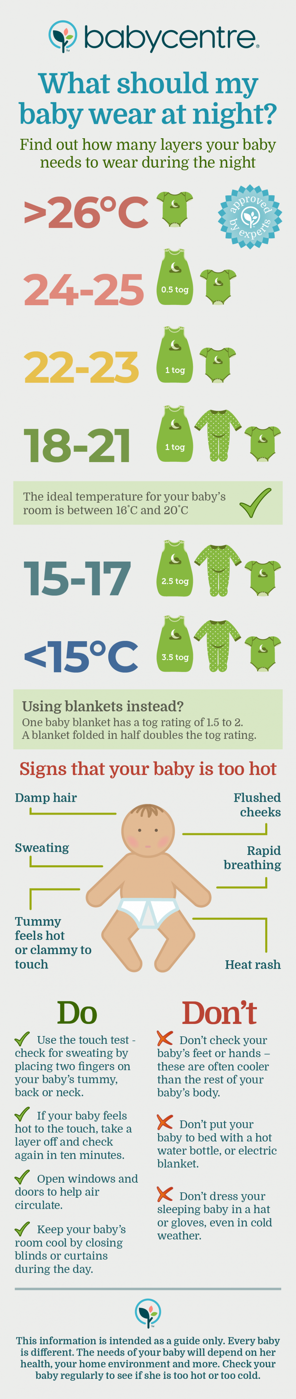 What should my baby wear at night? (Infographic) - BabyCentre UK - Baby Room Temp